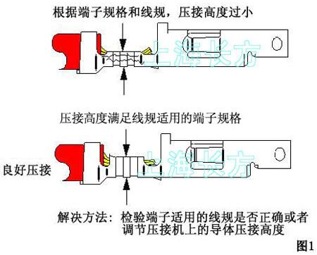 电路 电路图 电子 设计 素材 原理图 450_362